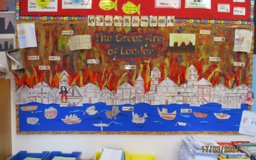 KS1 | The Great Fire of London